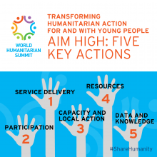 Compact for Young People in Humanitarian Action