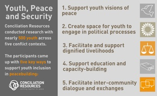 2018.01.15 - Report - Youth Aspirations for Peace and Security - Infographic